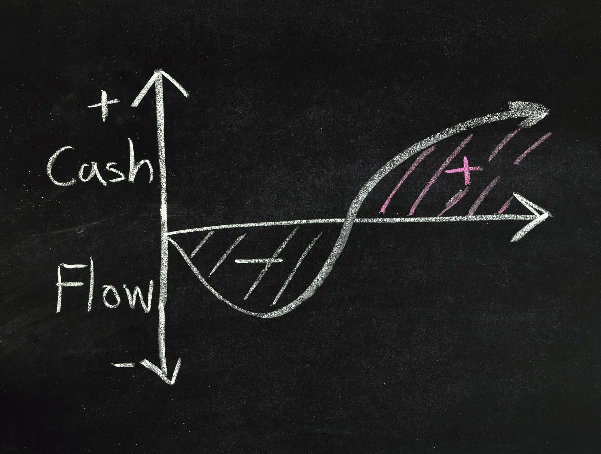 Net Cash Flow Is Simple But Hard